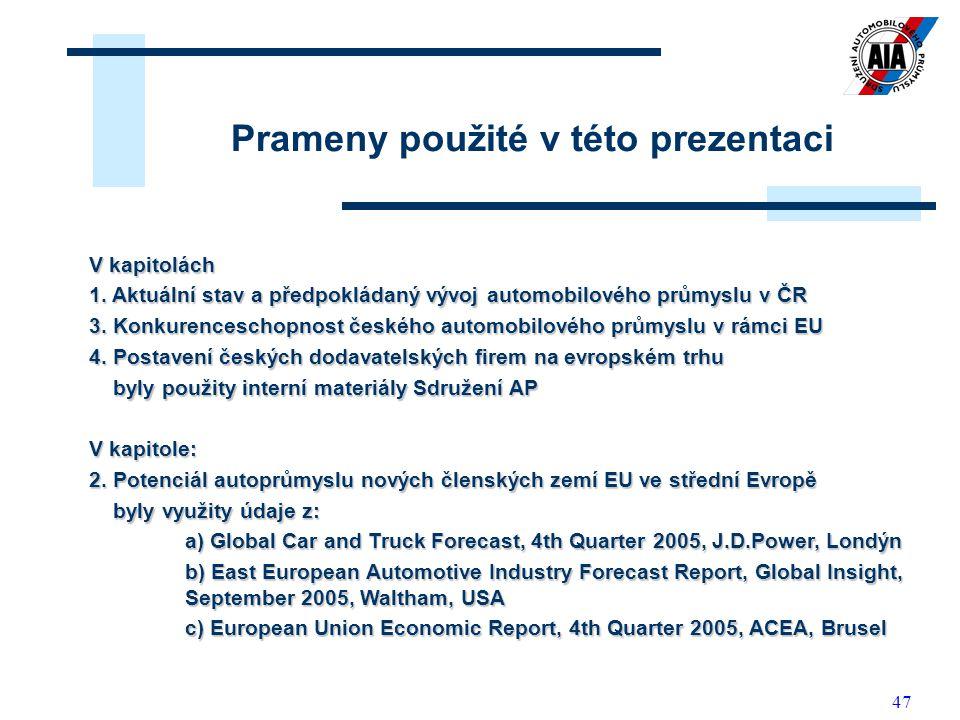 47 Prameny použité v této prezentaci V kapitolách 1. Aktuální stav a předpokládaný vývoj automobilového průmyslu v ČR 3. Konkurenceschopnost českého a