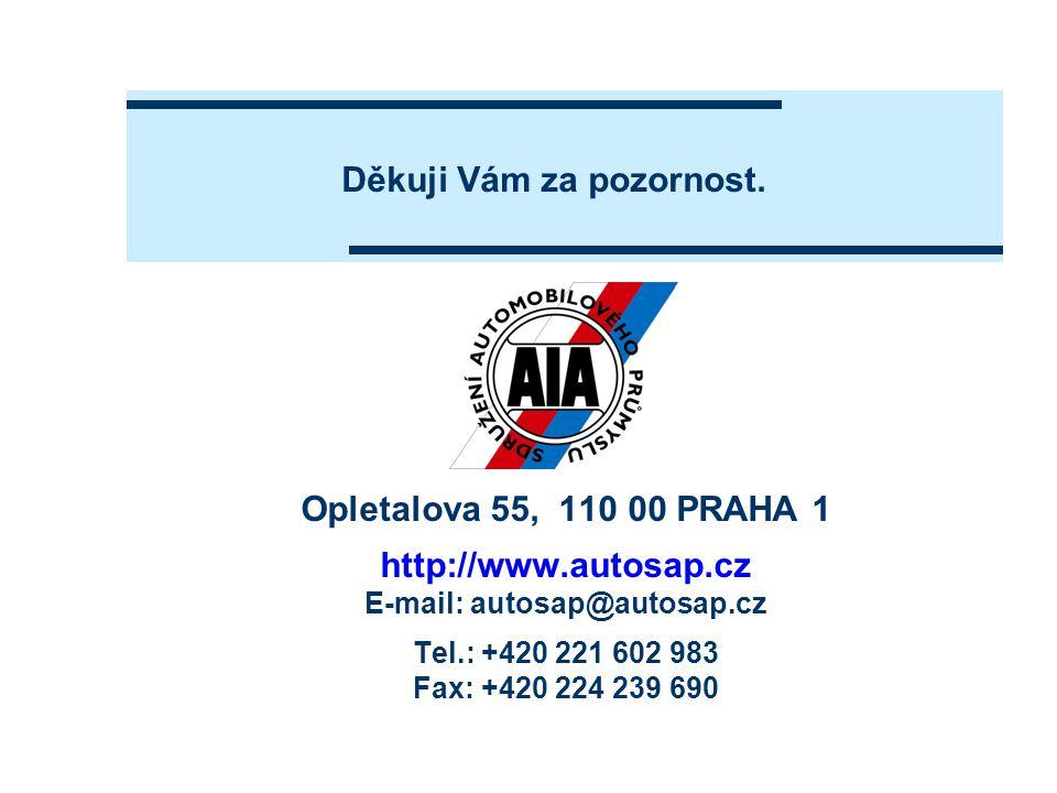Děkuji Vám za pozornost. Opletalova 55, 110 00 PRAHA 1 http://www.autosap.cz E-mail: autosap@autosap.cz Tel.: +420 221 602 983 Fax: +420 224 239 690