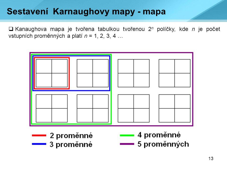13  Kanaughova mapa je tvořena tabulkou tvořenou 2 n políčky, kde n je počet vstupních proměnných a platí n = 1, 2, 3, 4 … Sestavení Karnaughovy mapy