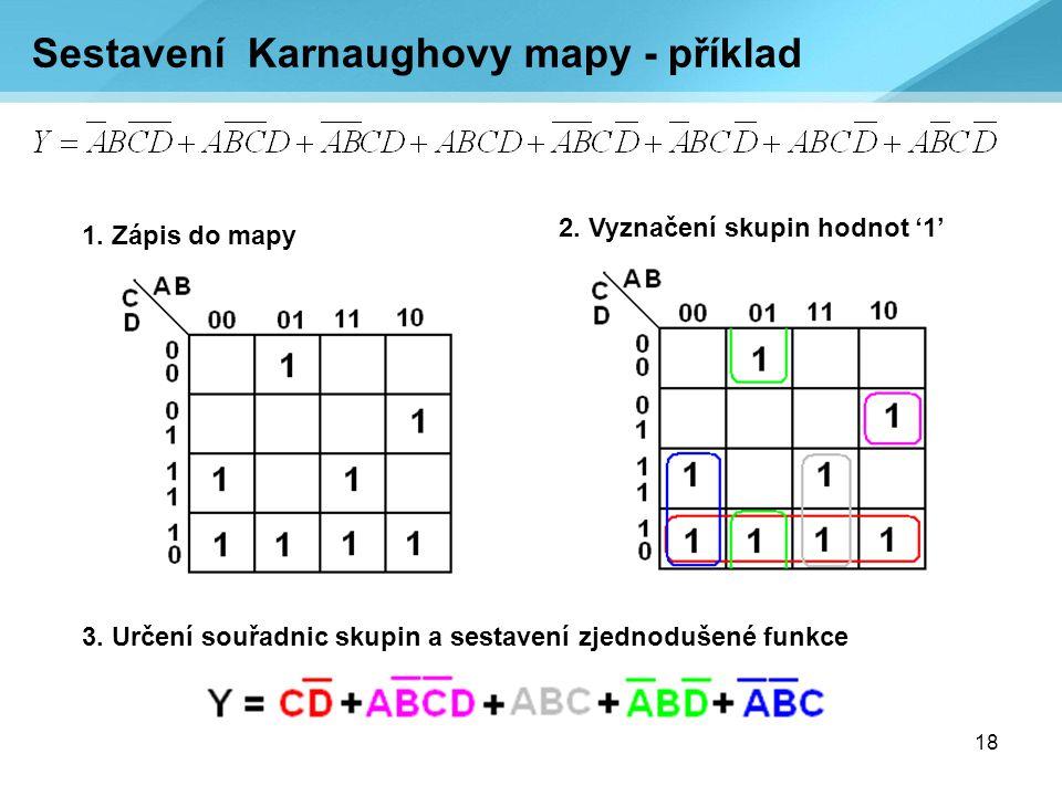 18 1. Zápis do mapy Sestavení Karnaughovy mapy - příklad 2. Vyznačení skupin hodnot '1' 3. Určení souřadnic skupin a sestavení zjednodušené funkce