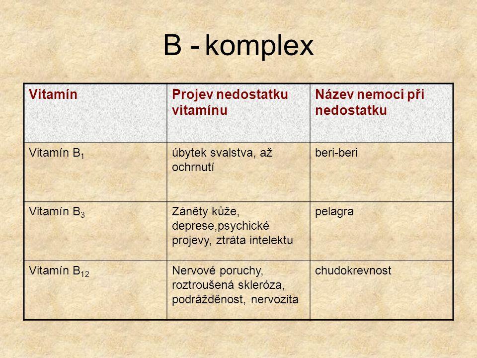 Zdroje vitamínů B – komplexu játra pivovarské kvasnice obilné klíčky rýžové slupky celozrnné pečivo vaječné žloutky maso mléko Vitamín B 7 vytvářejí střevní bakterie.