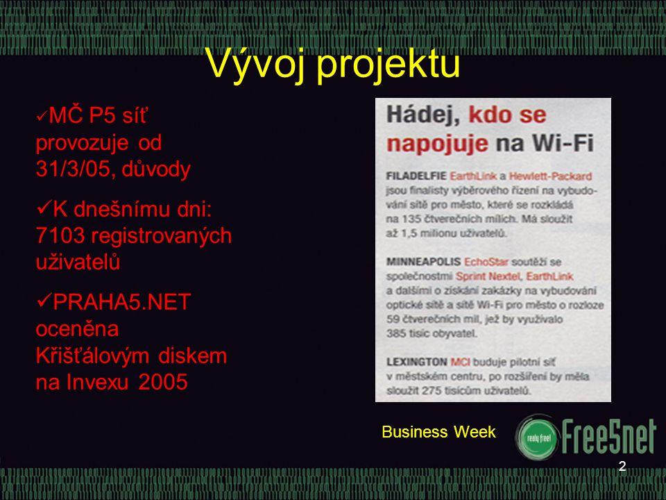 2 Vývoj projektu Business Week MČ P5 síť provozuje od 31/3/05, důvody K dnešnímu dni: 7103 registrovaných uživatelů PRAHA5.NET oceněna Křišťálovým dis