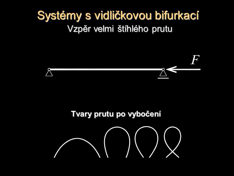 Systémy s vidličkovou bifurkací Vzpěr velmi štíhlého prutu Tvary prutu po vybočení
