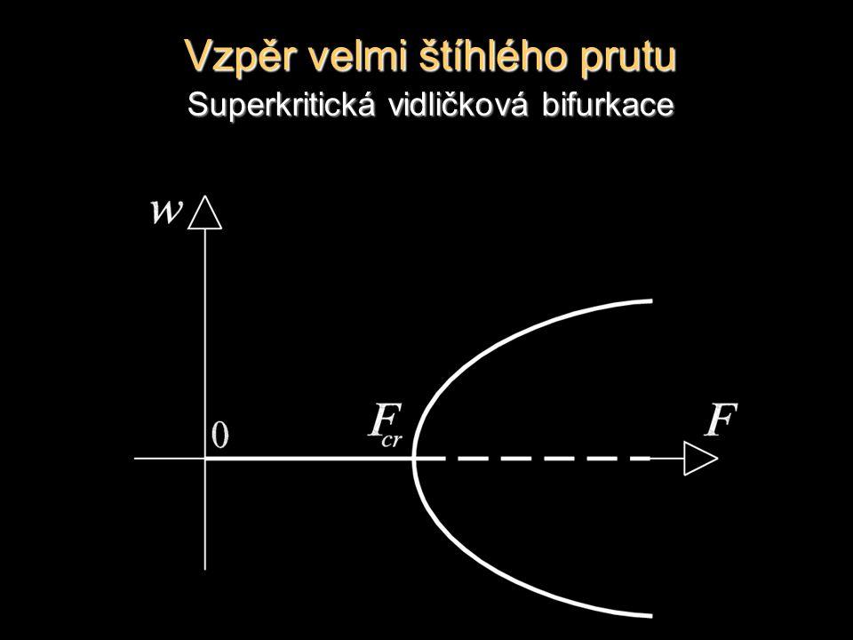 Vzpěr velmi štíhlého prutu Superkritická vidličková bifurkace