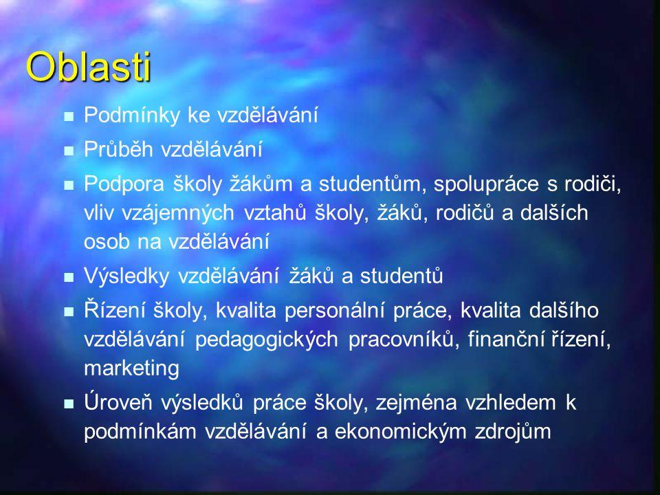 Oblasti Podmínky ke vzdělávání Průběh vzdělávání Podpora školy žákům a studentům, spolupráce s rodiči, vliv vzájemných vztahů školy, žáků, rodičů a da