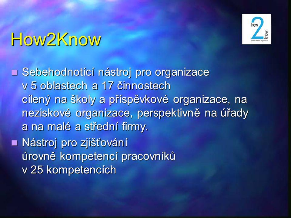 How2Know Sebehodnotící nástroj pro organizace v 5 oblastech a 17 činnostech cílený na školy a příspěvkové organizace, na neziskové organizace, perspektivně na úřady a na malé a střední firmy.