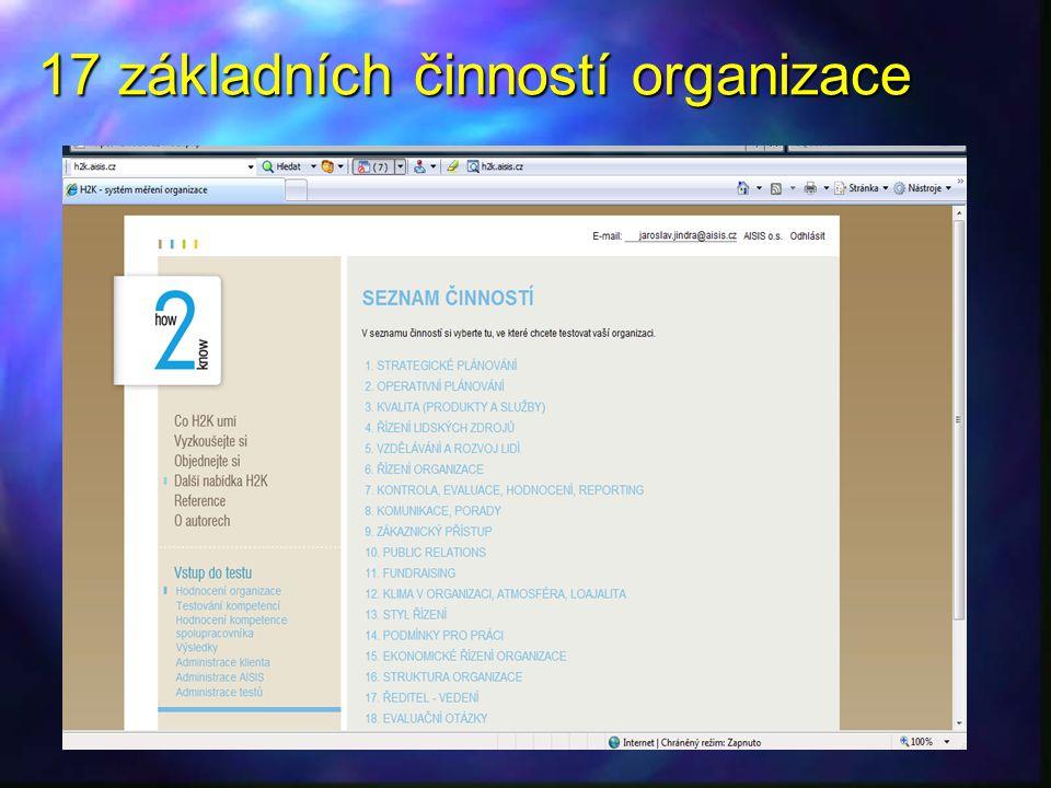 17 základních činností organizace