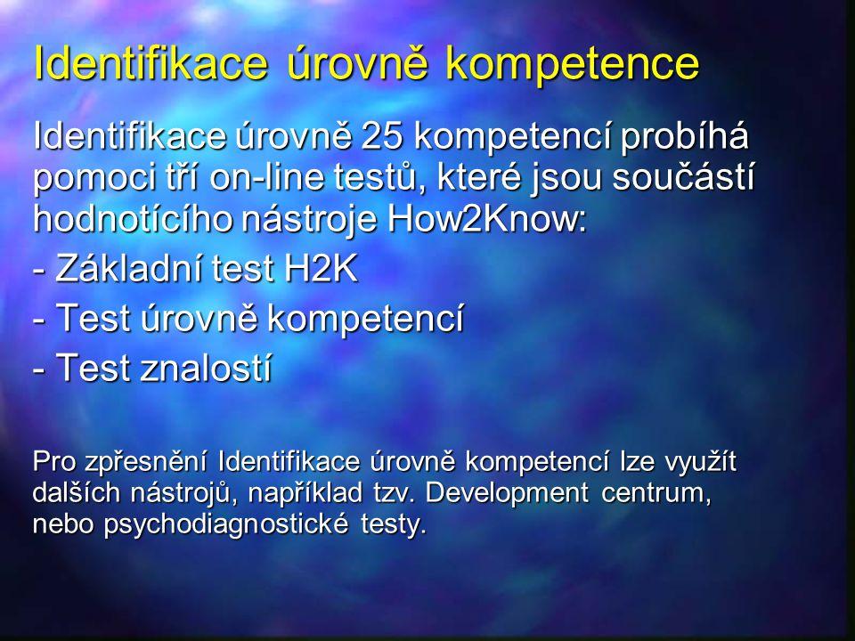 Identifikace úrovně kompetence Identifikace úrovně 25 kompetencí probíhá pomoci tří on-line testů, které jsou součástí hodnotícího nástroje How2Know: - Základní test H2K - Test úrovně kompetencí - Test znalostí Pro zpřesnění Identifikace úrovně kompetencí lze využít dalších nástrojů, například tzv.