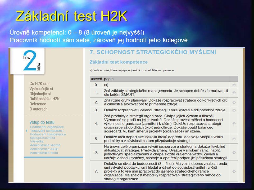 Základní test H2K Úrovně kompetencí: 0 – 8 (8 úroveň je nejvyšší) Pracovník hodnotí sám sebe, zároveň jej hodnotí jeho kolegové