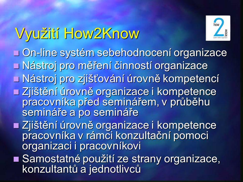 Využití How2Know On-line systém sebehodnocení organizace On-line systém sebehodnocení organizace Nástroj pro měření činností organizace Nástroj pro mě