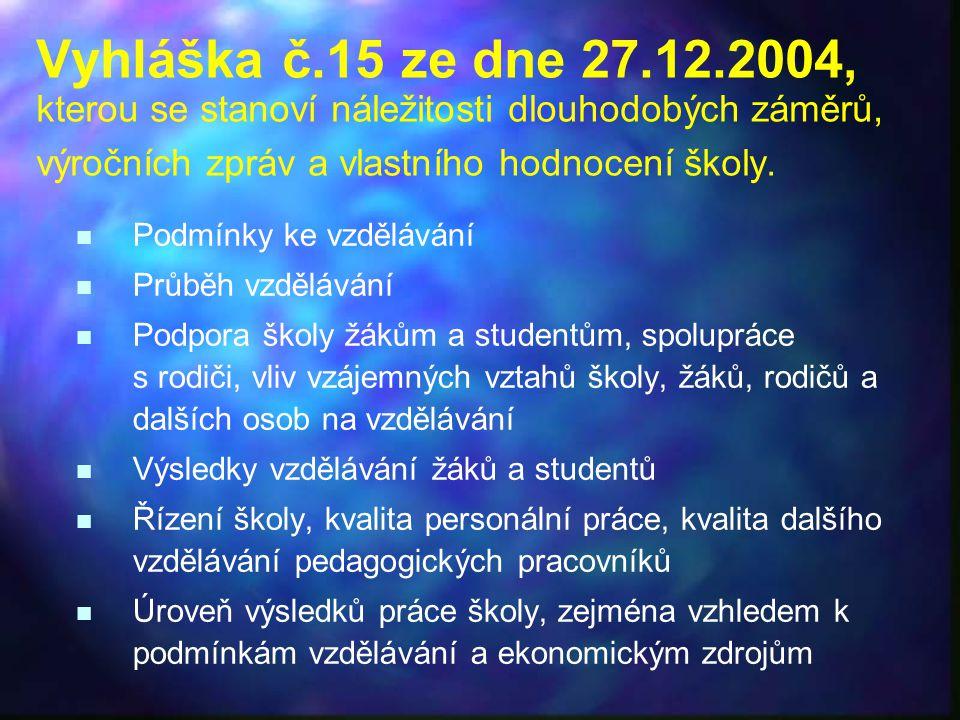Vyhláška č.15 ze dne 27.12.2004, kterou se stanoví náležitosti dlouhodobých záměrů, výročních zpráv a vlastního hodnocení školy. Podmínky ke vzděláván