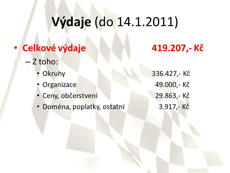 Výdaje (do 14.1.2011) Celkové výdaje419.207,- Kč – Z toho: Okruhy336.427,- Kč Organizace 49.000,- Kč Ceny, občerstvení 29.863,- Kč Doména, poplatky, ostatní 3.917,- Kč