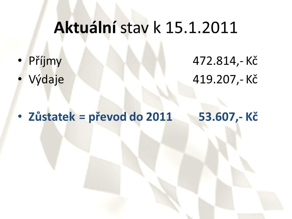 Aktuální stav k 15.1.2011 Příjmy472.814,- Kč Výdaje419.207,- Kč Zůstatek = převod do 2011 53.607,- Kč