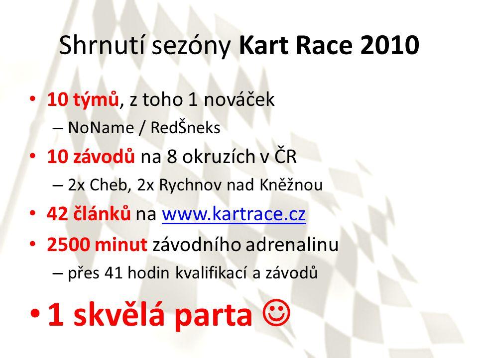 Shrnutí sezóny Kart Race 2010 10 týmů, z toho 1 nováček – NoName / RedŠneks 10 závodů na 8 okruzích v ČR – 2x Cheb, 2x Rychnov nad Kněžnou 42 článků na www.kartrace.czwww.kartrace.cz 2500 minut závodního adrenalinu – přes 41 hodin kvalifikací a závodů 1 skvělá parta