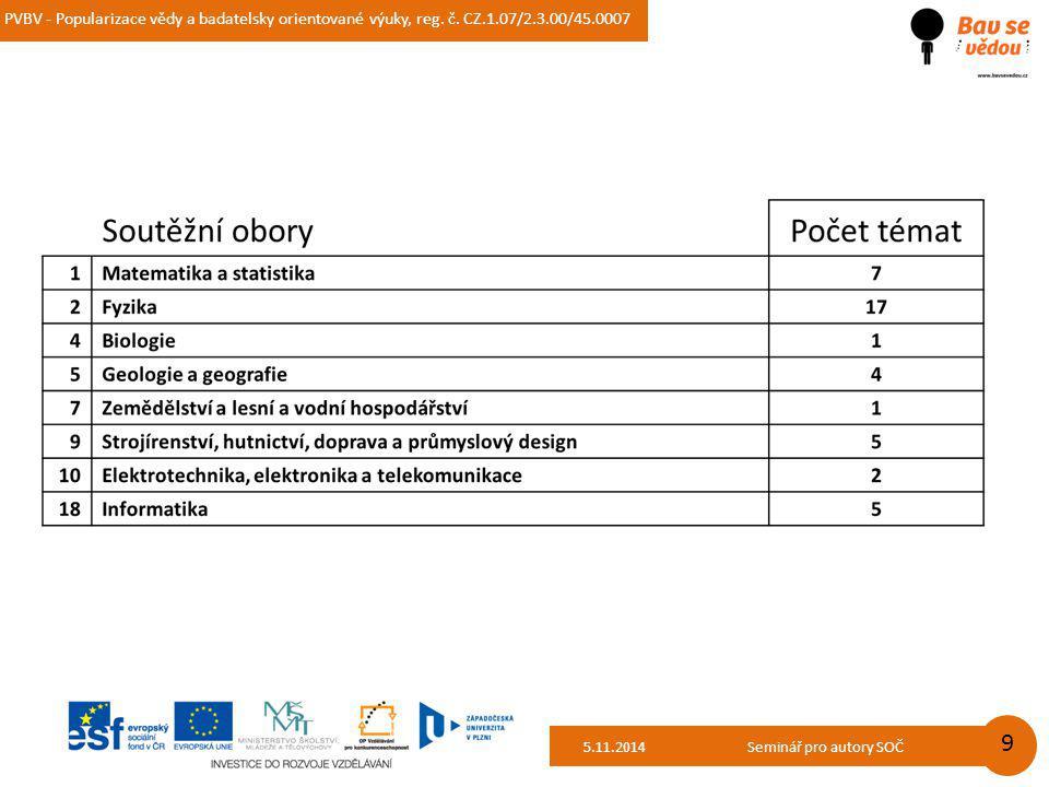 PVBV - Popularizace vědy a badatelsky orientované výuky, reg. č. CZ.1.07/2.3.00/45.0007 14.10.2014 9 Název akce Seminář pro autory SOČ5.11.2014