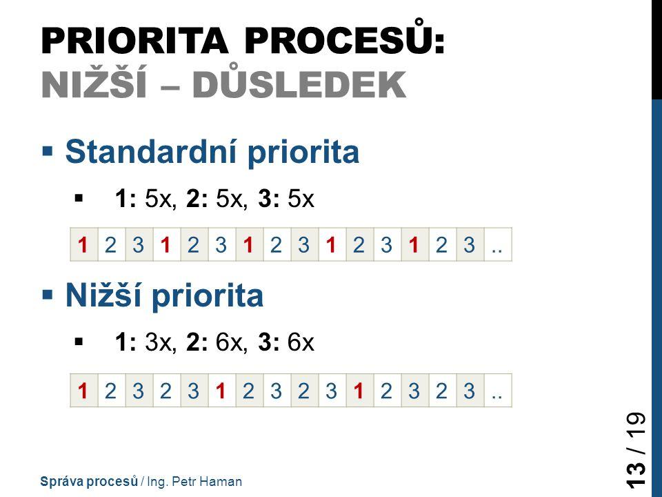 PRIORITA PROCESŮ: NIŽŠÍ – DŮSLEDEK  Standardní priorita  1: 5x, 2: 5x, 3: 5x  Nižší priorita  1: 3x, 2: 6x, 3: 6x Správa procesů / Ing.