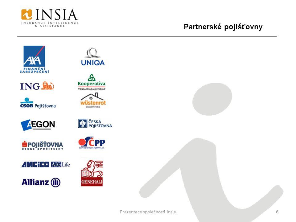 Prezentace společnosti Insia7 Partnerské stavební spořitelny