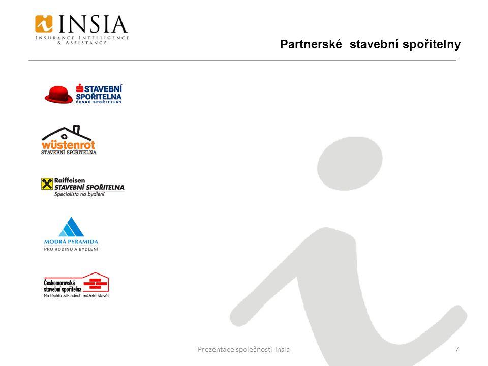 Prezentace společnosti Insia8 Partnerské hypoteční banky