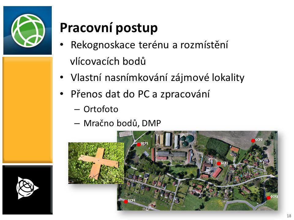 18 Pracovní postup Rekognoskace terénu a rozmístění vlícovacích bodů Vlastní nasnímkování zájmové lokality Přenos dat do PC a zpracování – Ortofoto –
