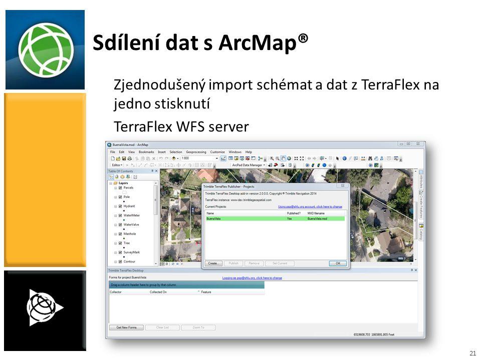 21 Zjednodušený import schémat a dat z TerraFlex na jedno stisknutí TerraFlex WFS server Sdílení dat s ArcMap®