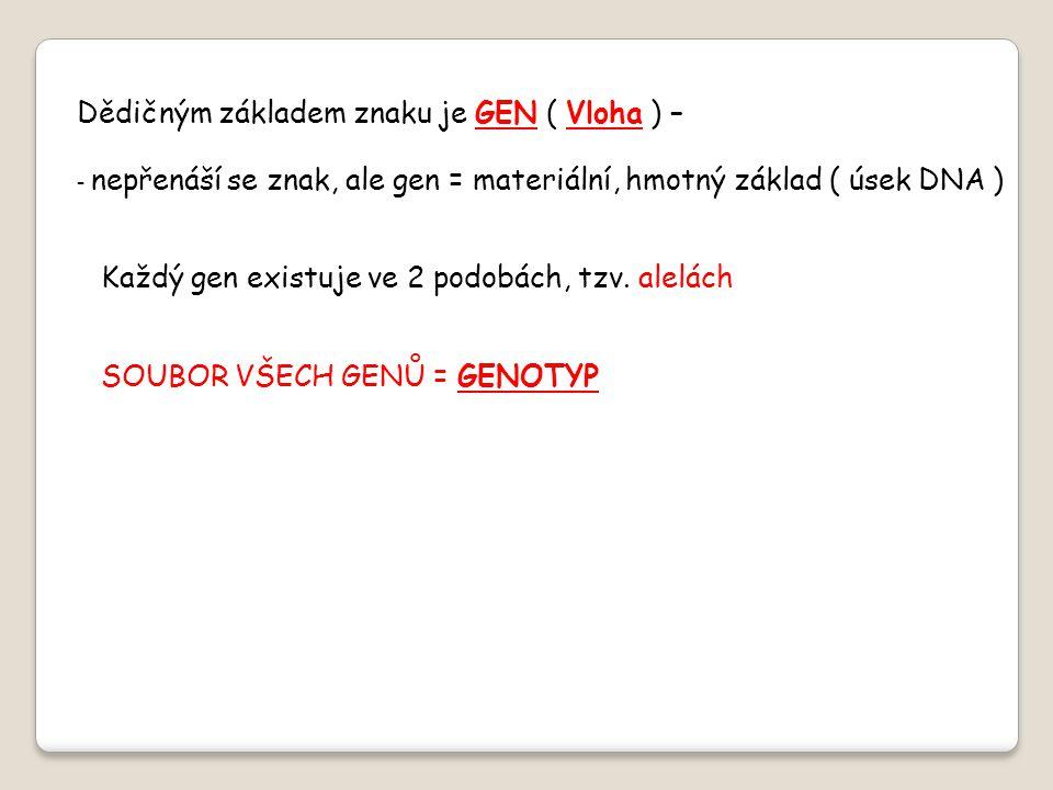 Základní genetická pravidla (Mendlovy zákony ) Základ : pokusy s hrachem Zkřížení 2 jedinců s odlišnou barvou semene x P F 1 hybrid Sledování 1 znaku monohybrid