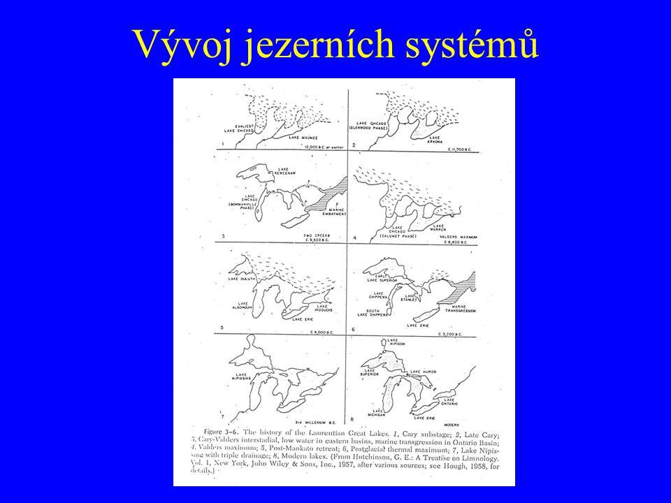 Vývoj jezerních systémů