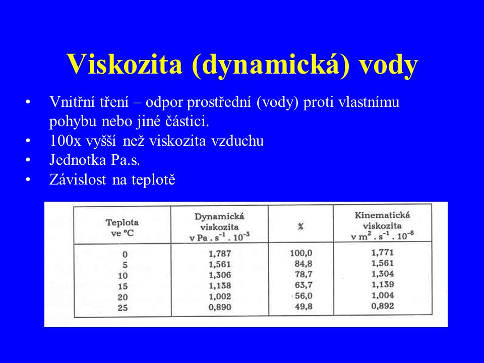 Viskozita (dynamická) vody Vnitřní tření – odpor prostřední (vody) proti vlastnímu pohybu nebo jiné částici. 100x vyšší než viskozita vzduchu Jednotka