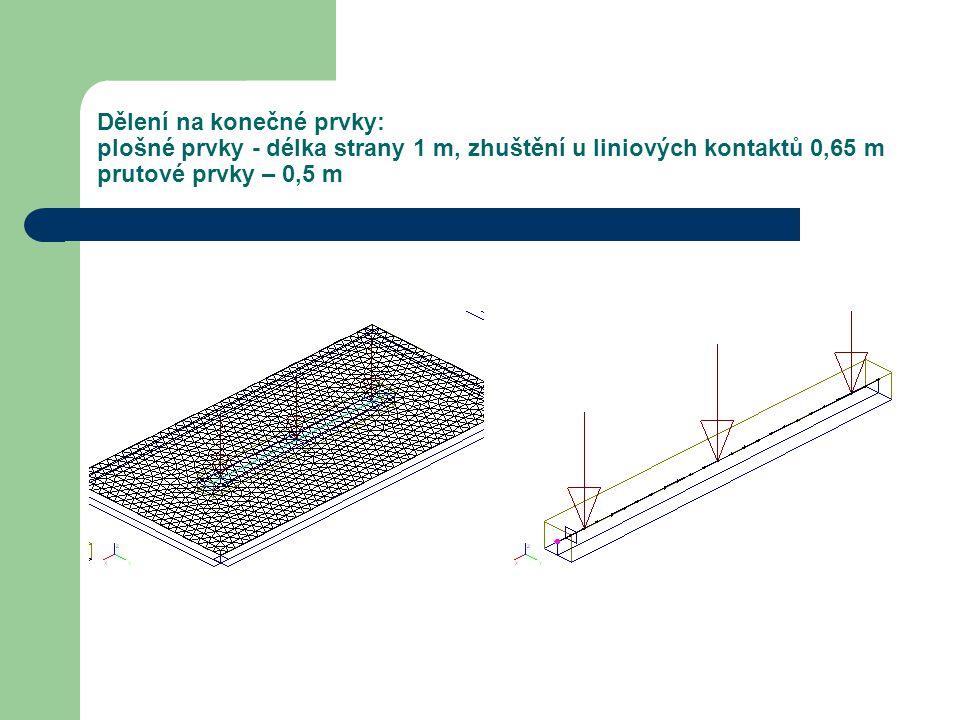 Dělení na konečné prvky: plošné prvky - délka strany 1 m, zhuštění u liniových kontaktů 0,65 m prutové prvky – 0,5 m