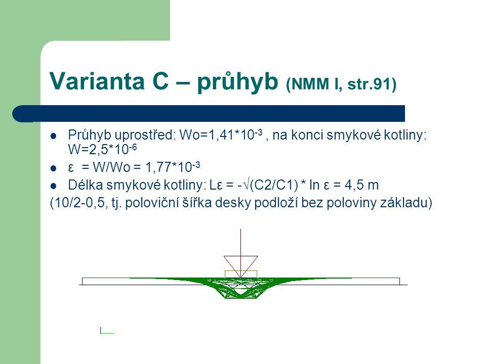 Varianta C – průhyb (NMM I, str.91) Průhyb uprostřed: Wo=1,41*10 -3, na konci smykové kotliny: W=2,5*10 -6 ε = W/Wo = 1,77*10 -3 Délka smykové kotliny