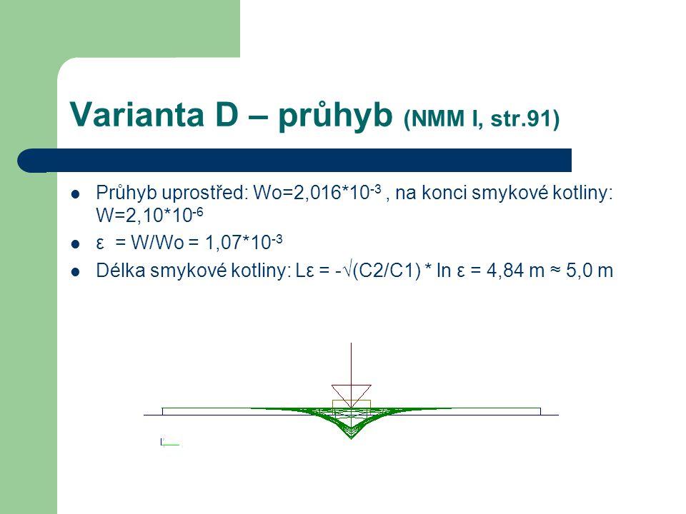 Varianta D – průhyb (NMM I, str.91) Průhyb uprostřed: Wo=2,016*10 -3, na konci smykové kotliny: W=2,10*10 -6 ε = W/Wo = 1,07*10 -3 Délka smykové kotli
