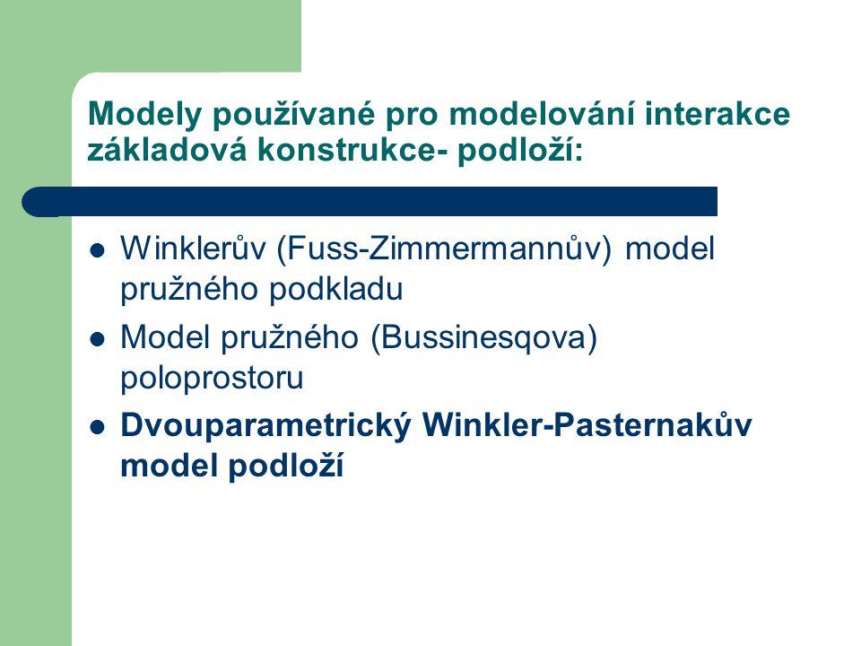 Modely používané pro modelování interakce základová konstrukce- podloží: Winklerův (Fuss-Zimmermannův) model pružného podkladu Model pružného (Bussine