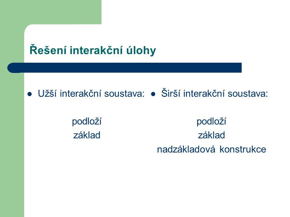 Řešení interakční úlohy Užší interakční soustava: podloží základ Širší interakční soustava: podloží základ nadzákladová konstrukce