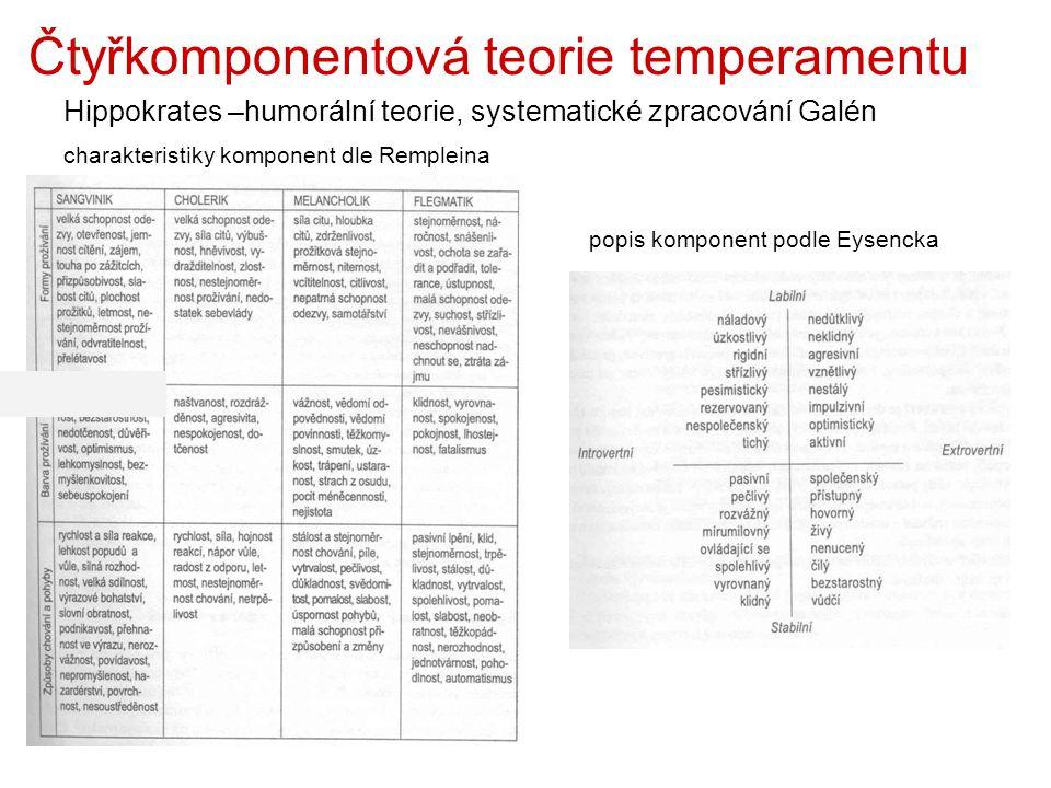 Hippokrates –humorální teorie, systematické zpracování Galén charakteristiky komponent dle Rempleina popis komponent podle Eysencka Čtyřkomponentová t