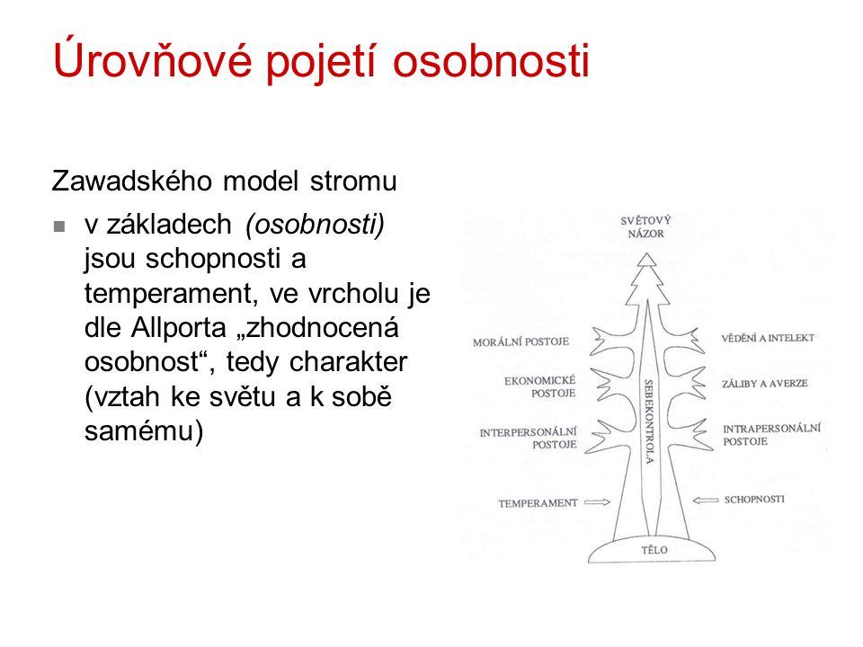 """Úrovňové pojetí osobnosti Zawadského model stromu v základech (osobnosti) jsou schopnosti a temperament, ve vrcholu je dle Allporta """"zhodnocená osobno"""