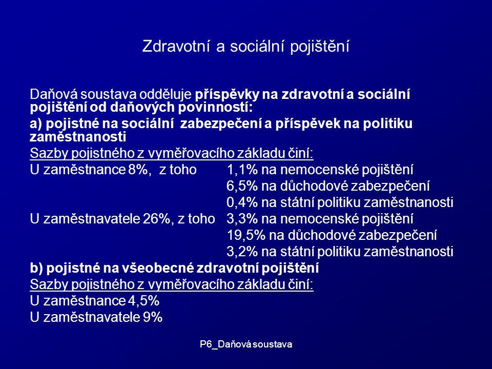 P6_Daňová soustava Zdravotní a sociální pojištění Daňová soustava odděluje příspěvky na zdravotní a sociální pojištění od daňových povinností: a) pojistné na sociální zabezpečení a příspěvek na politiku zaměstnanosti Sazby pojistného z vyměřovacího základu činí: U zaměstnance8%, z toho1,1% na nemocenské pojištění 6,5% na důchodové zabezpečení 0,4% na státní politiku zaměstnanosti U zaměstnavatele 26%, z toho3,3% na nemocenské pojištění 19,5% na důchodové zabezpečení 3,2% na státní politiku zaměstnanosti b) pojistné na všeobecné zdravotní pojištění Sazby pojistného z vyměřovacího základu činí: U zaměstnance4,5% U zaměstnavatele 9%