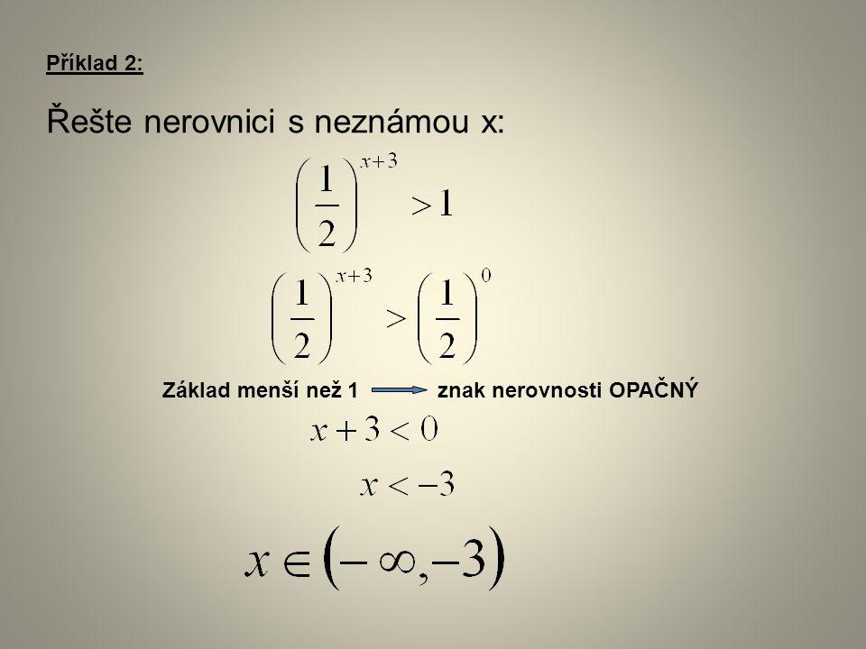 Příklad 2: Řešte nerovnici s neznámou x: Základ menší než 1 znak nerovnosti OPAČNÝ