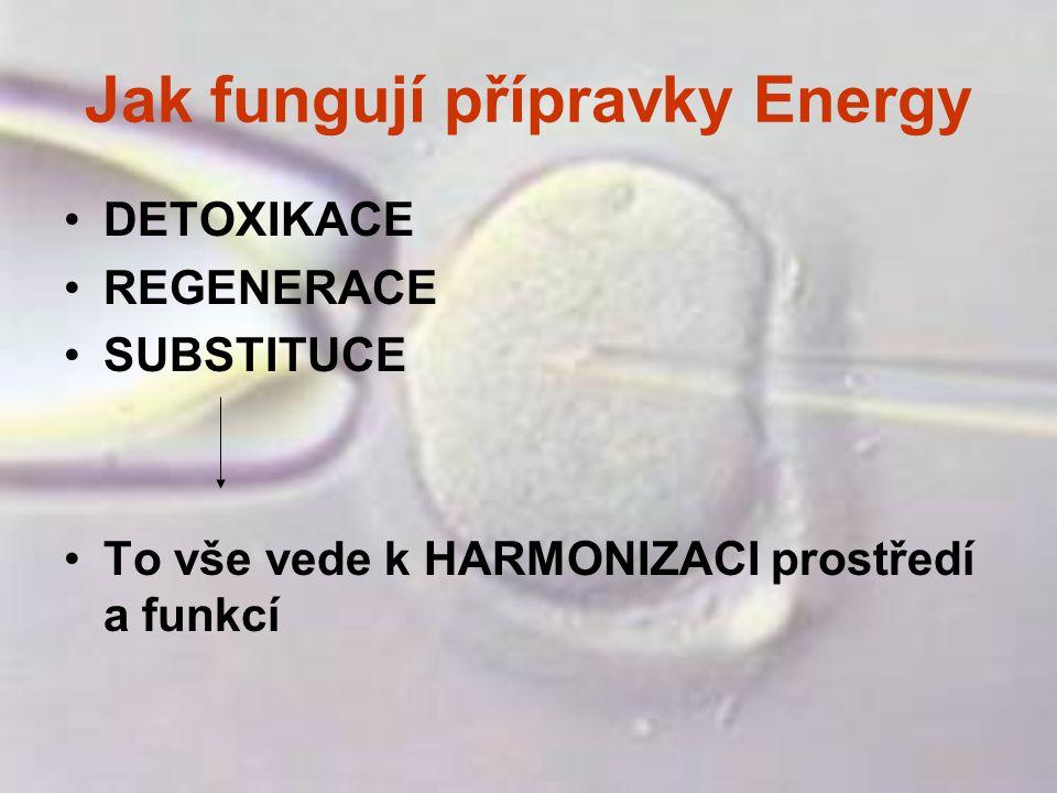 Jak fungují přípravky Energy DETOXIKACE REGENERACE SUBSTITUCE To vše vede k HARMONIZACI prostředí a funkcí