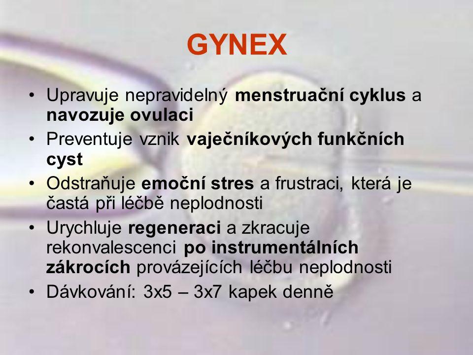 GYNEX Upravuje nepravidelný menstruační cyklus a navozuje ovulaci Preventuje vznik vaječníkových funkčních cyst Odstraňuje emoční stres a frustraci, k