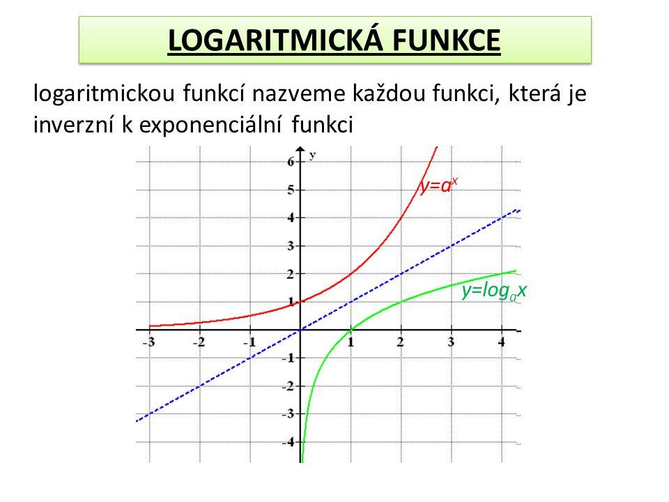 logaritmickou funkcí nazveme každou funkci, která je inverzní k exponenciální funkci y=a x y=log a x