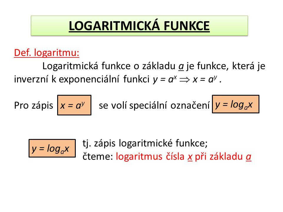 y = log a x a základ; platí: a > 0 Λ a ≠ 1 x - logaritmované číslo x > 0 Např.: y = log 2 5 y = log 3 8 NELZE: y = log 2 (-3) LOGARITMICKÁ FUNKCE