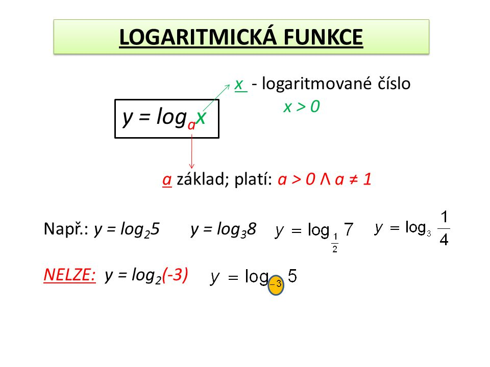 y=a x y=log a x Exp.fce: y=a x D(f): x  R H(f): y  (0;∞) Log.