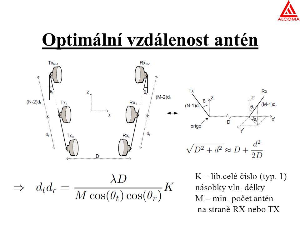 Optimální vzdálenost antén K – lib.celé číslo (typ. 1) násobky vln. délky M – min. počet antén na straně RX nebo TX