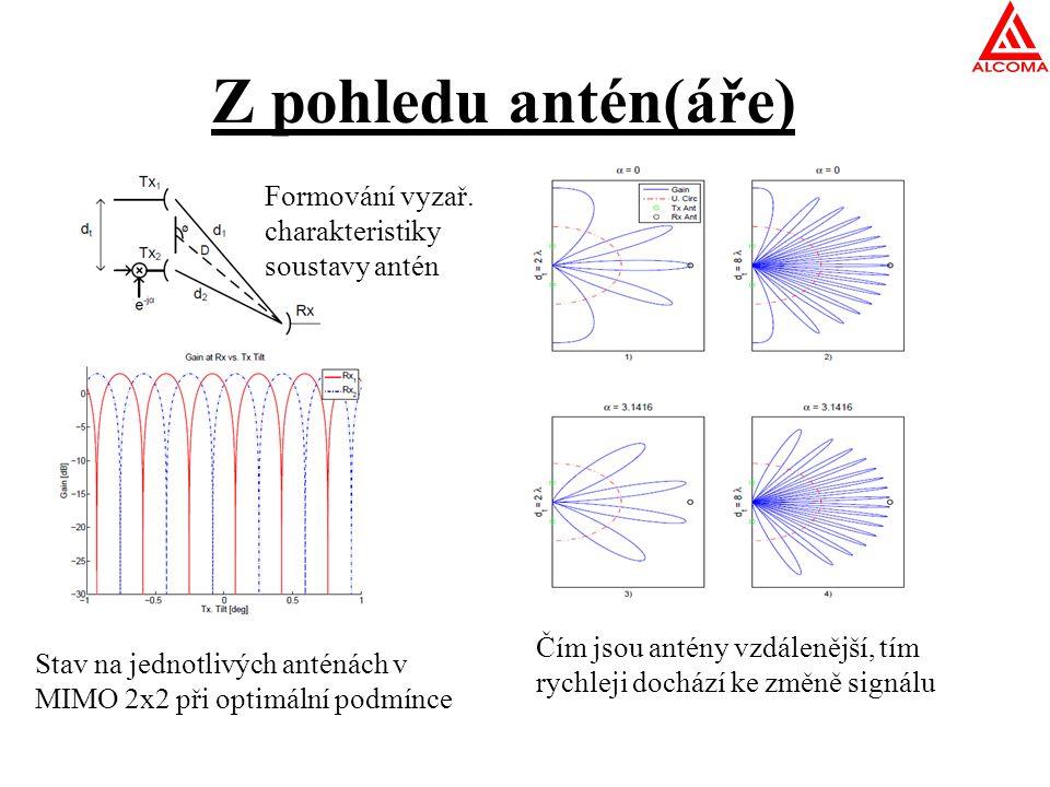 Z pohledu antén(áře) Čím jsou antény vzdálenější, tím rychleji dochází ke změně signálu Stav na jednotlivých anténách v MIMO 2x2 při optimální podmínc
