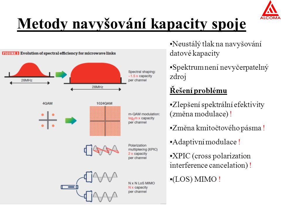 Metody navyšování kapacity spoje Neustálý tlak na navyšování datové kapacity Spektrum není nevyčerpatelný zdroj Řešení problému Zlepšení spektrální ef