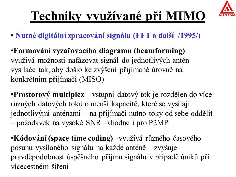 Techniky využívané při MIMO Nutné digitální zpracování signálu (FFT a další /1995/) Formování vyzařovacího diagramu (beamforming) – využívá možnosti n