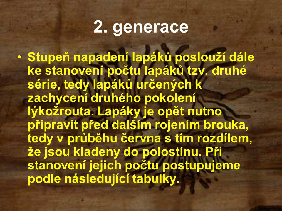 2. generace Stupeň napadení lapáků poslouží dále ke stanovení počtu lapáků tzv. druhé série, tedy lapáků určených k zachycení druhého pokolení lýkožro