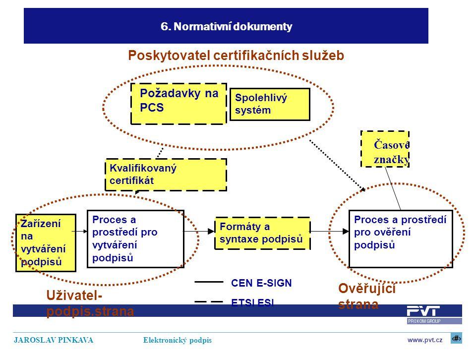 21 www.pvt.cz JAROSLAV PINKAVA Elektronický podpis 6. Normativní dokumenty Proces a prostředí pro vytváření podpisů Proces a prostředí pro ověření pod