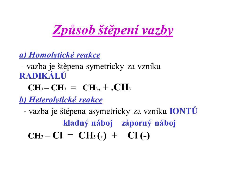 Způsob štěpení vazby a) Homolytické reakce - vazba je štěpena symetricky za vzniku RADIKÁLŮ CH 3 – CH 3 = CH 3. +.CH 3 b) Heterolytické reakce - vazba