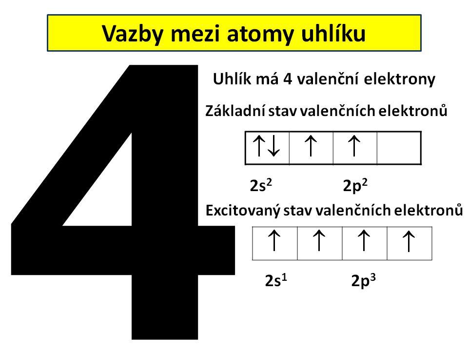 VAZNOST UHLÍKU Vaznost – počet vazeb, které může atom prvku vytvořit.