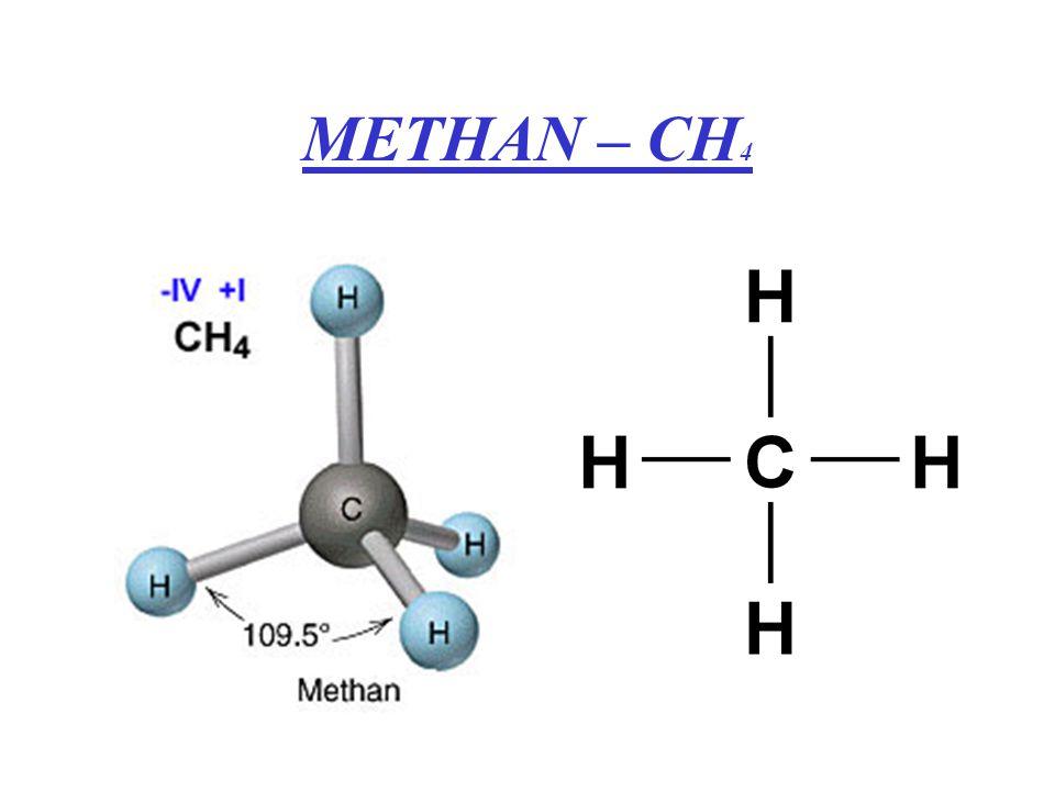METHAN – CH 4